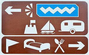 Wild Atlantic Way Kerry Road Sign